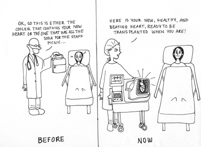 Why We Need Technological Advances in Medicine