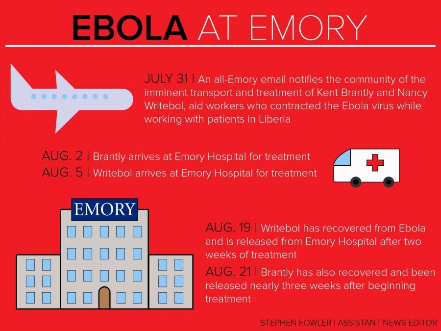 Ebola at Emory