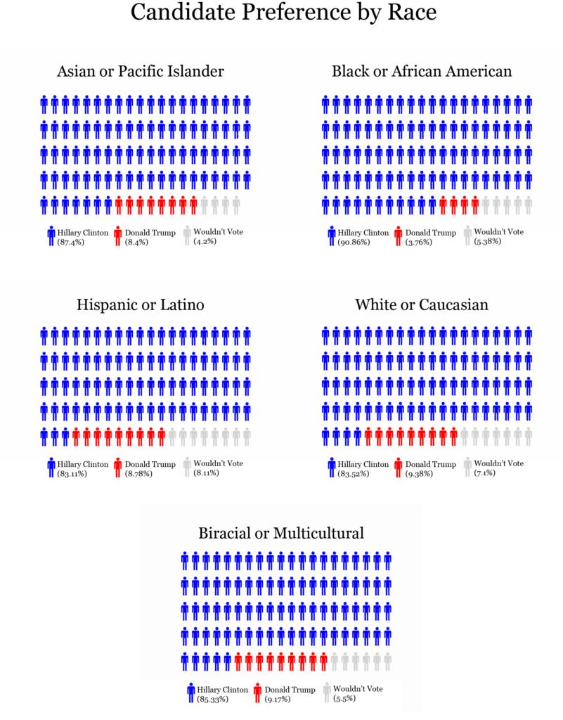 Graphic by Elana Cates, managing editor