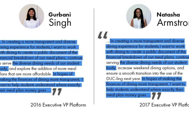 SGA VP Candidate Lifts Verbatim Portions of Singh's 2016 Platform